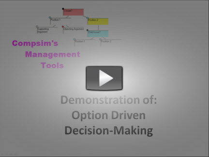 Movie showing CMT for Option-Driven Decision-Making