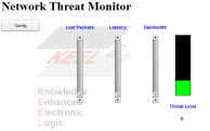 Network Threat Monitoring